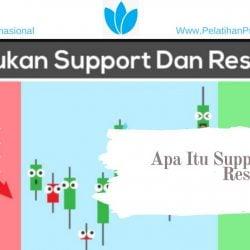 Apa Itu Support Dan Resistance?