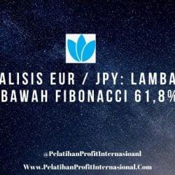 Analisis EUR JPY Lambat Di Bawah Fibonacci 61,8%.