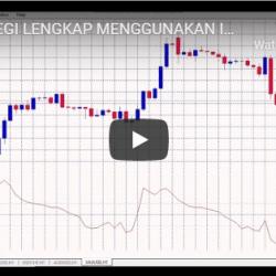 Strategi Lengkap Menggunakan Indikator Commodity Channel Index
