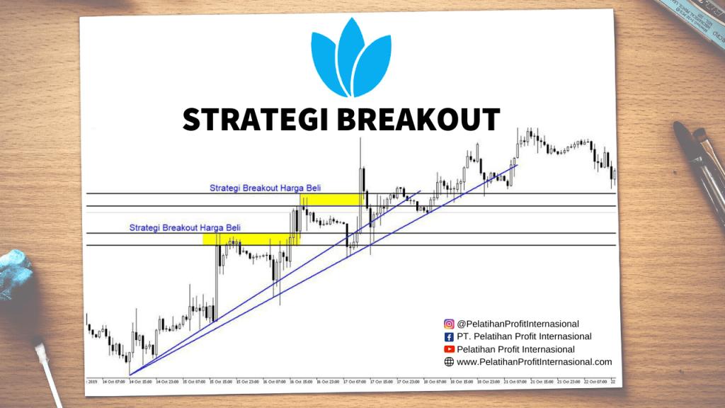 Strategi Breakout