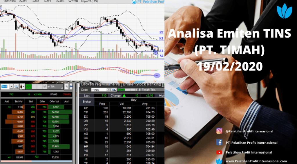 Analisa Emiten TINS (PT. TIMAH) 19/02/2020