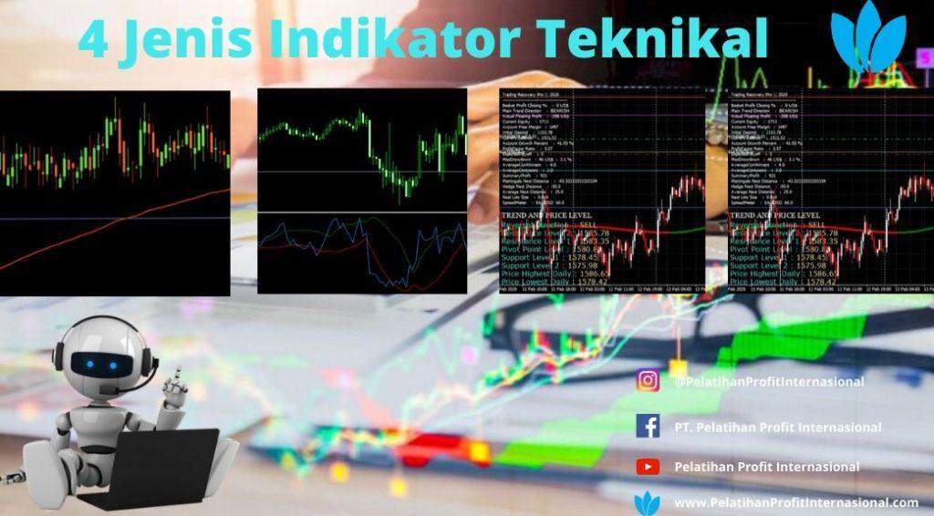 4 Jenis Indikator Teknikal
