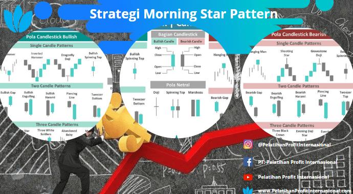 Strategi Morning Star Pattern