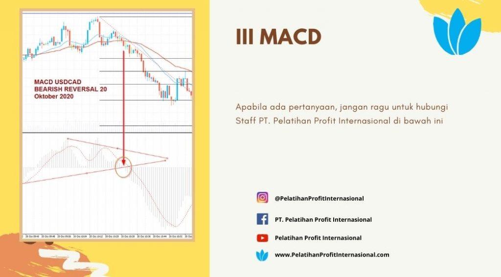 III MACD