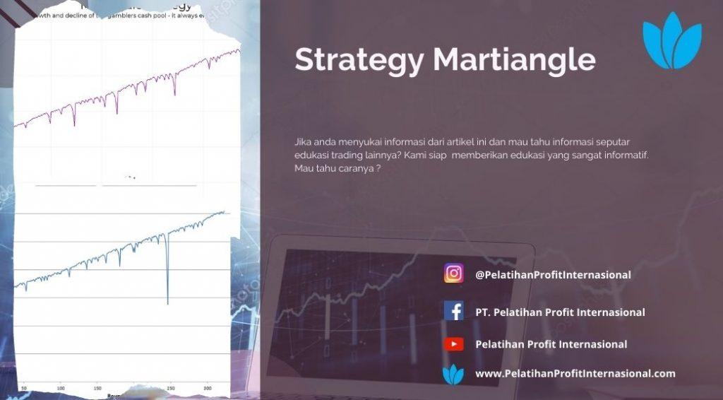 Strategy Martiangle