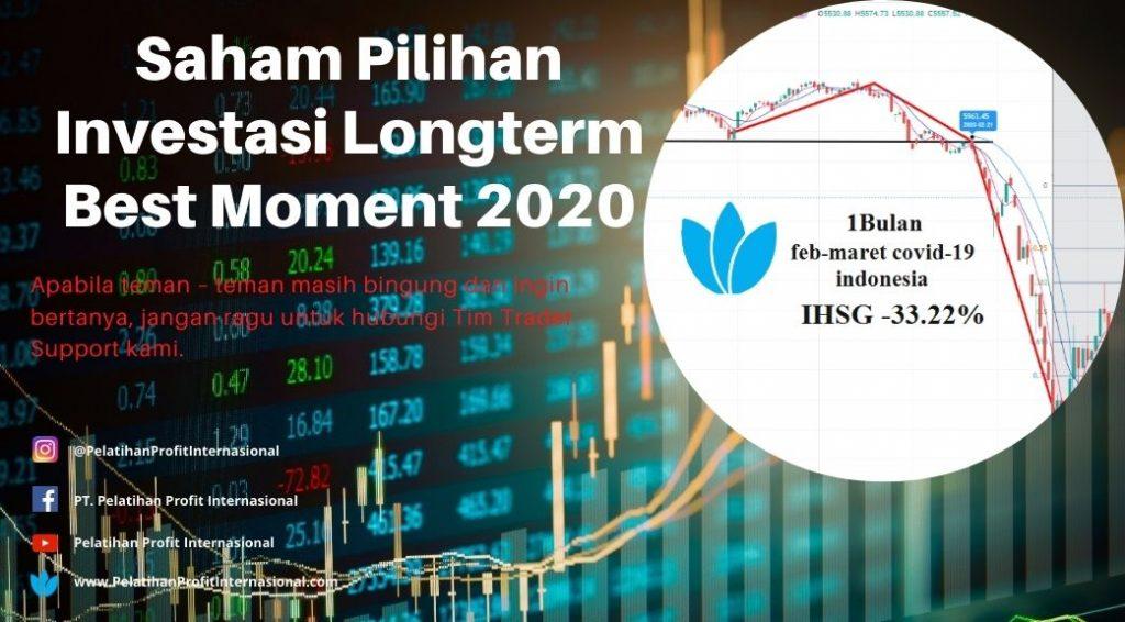 Saham Pilihan Investasi Longterm Best Moment 2020