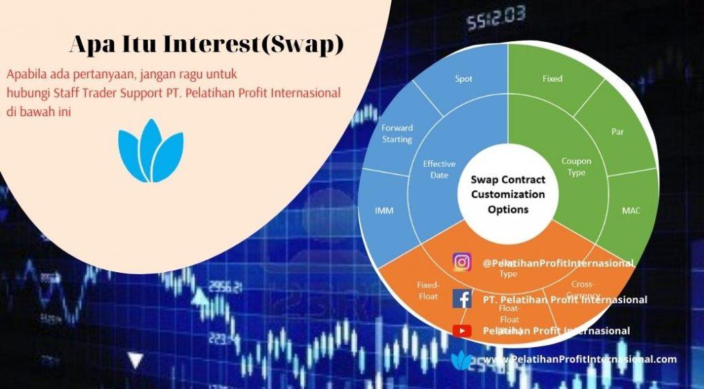 Apa Itu Interest(Swap)