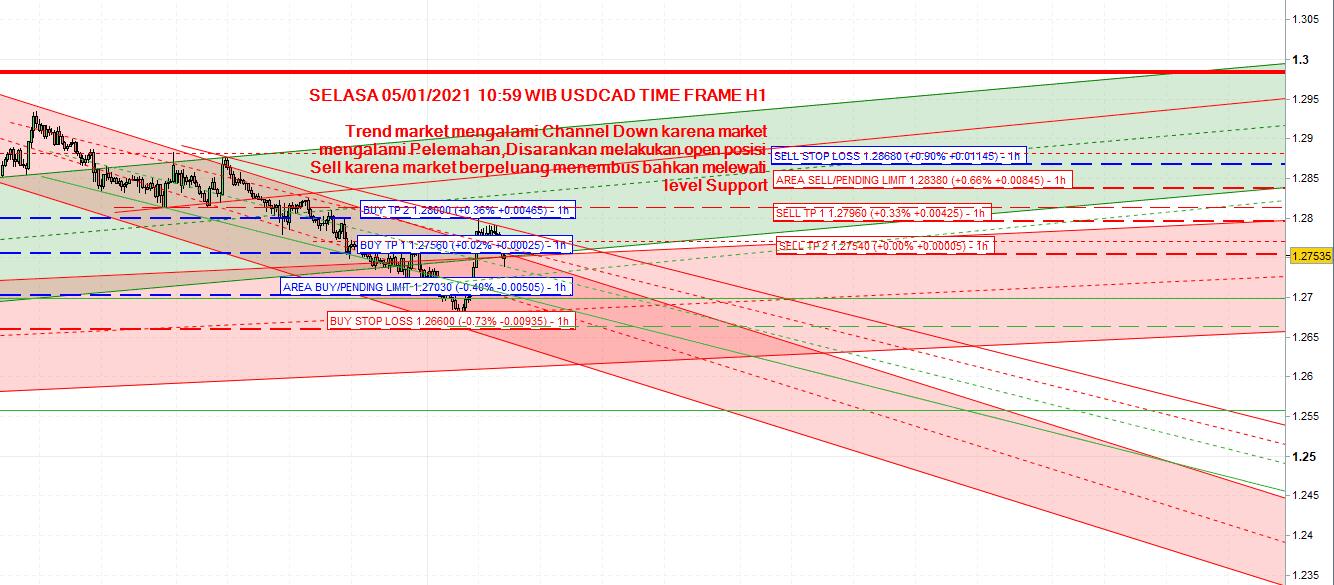 2021-01-05 10_58_51-WindowSELL