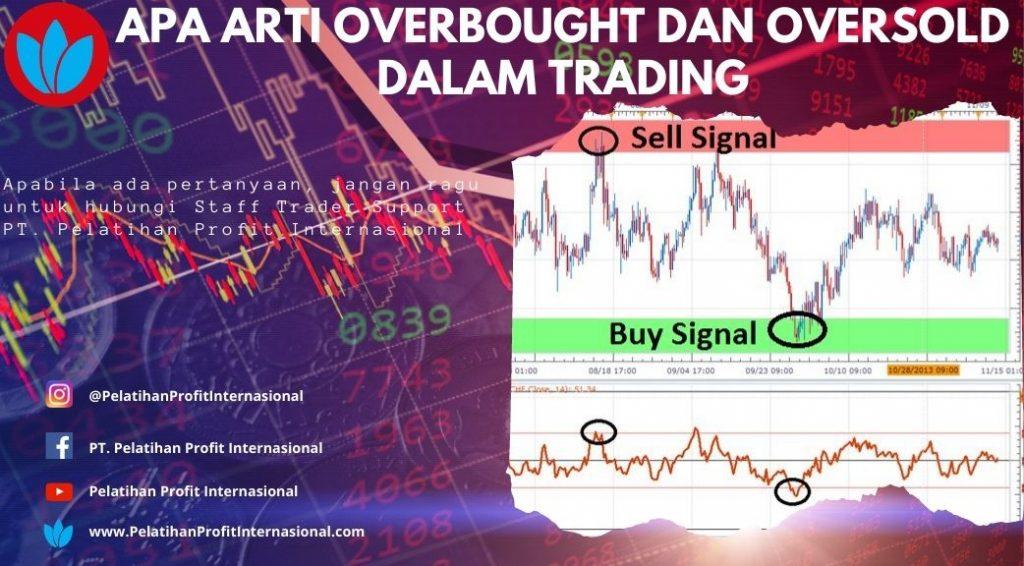 Apa Arti Overbought Dan Oversold Dalam Trading
