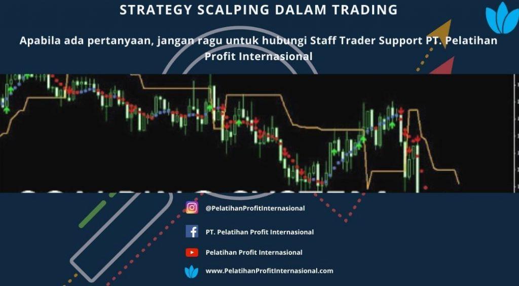 Strategy Scalping Dalam Trading