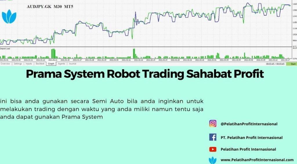Prama System Robot Trading Sahabat Profit