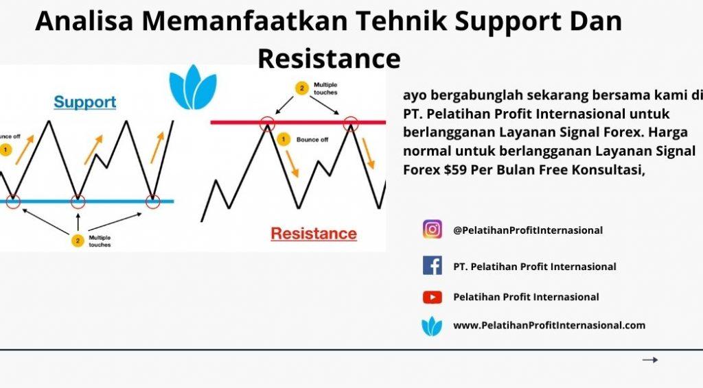 Analisa Memanfaatkan Tehnik Support Dan Resistance