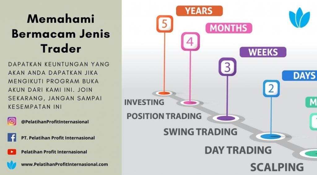 Memahami Bermacam Jenis Trader
